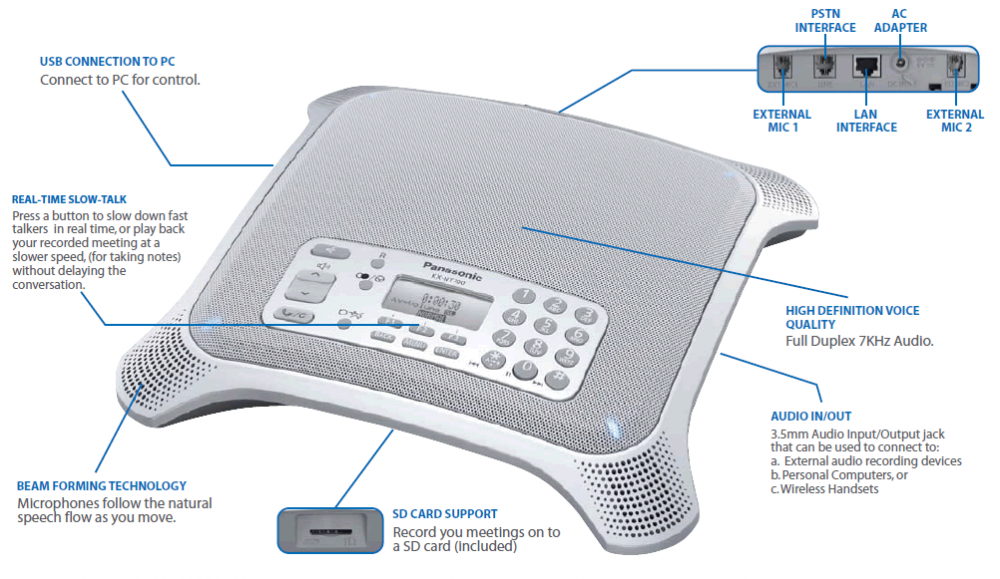 Comprar Telefono IP Multiconferenciador KX-NT700 Panasonic