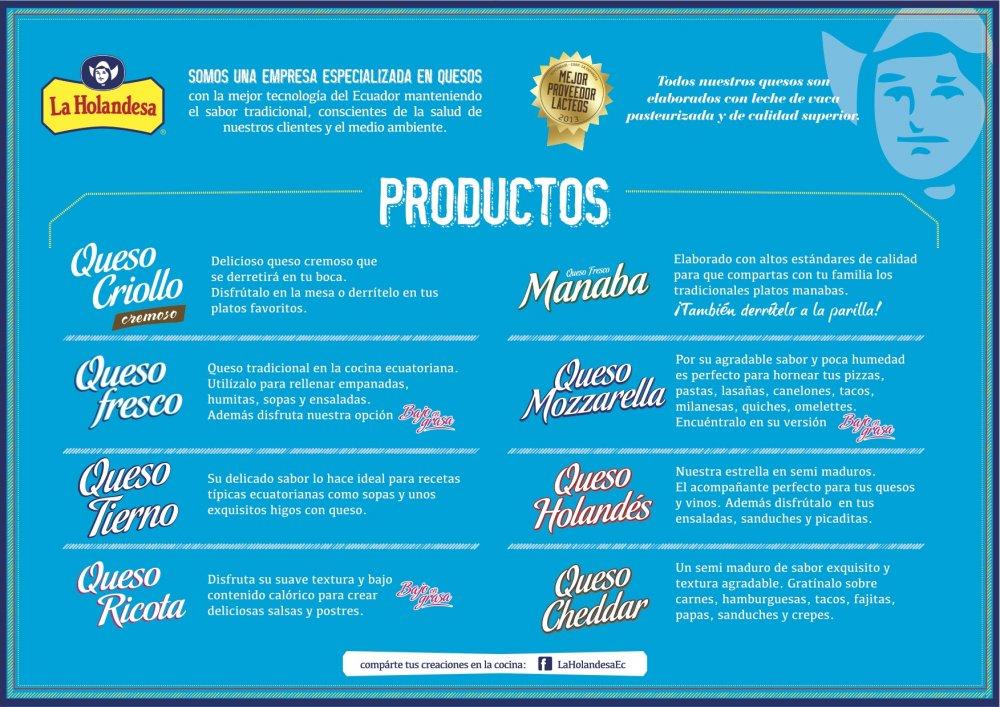 Comprar Quesos Semi Maduros
