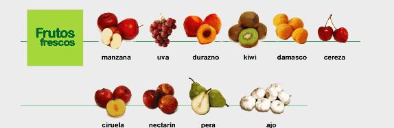 Comprar Frutos Frescos