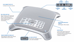 Telefono IP Multiconferenciador KX-NT700 Panasonic