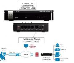Router Gigabit Rv130w-a-k9 Cisco New