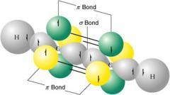 Gases Industriales > Acetileno