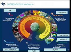 Software Siemens Cad-Cam-Cae