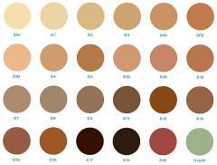 Dermacolor Camouflage System