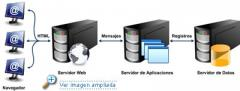 Plataforma Biométrika para integración d2