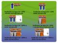 Sistemas de purificacion por UV con filtracion y microfiltracion