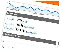 Pedido Analítica Web