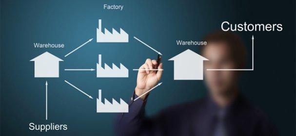 Pedido Value-added Logistics Services