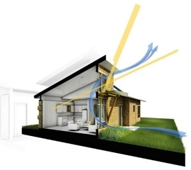 Pedido Arquitectura boiclimática