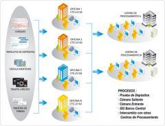 Digitalización Descentralizada de Cheques y Documentos