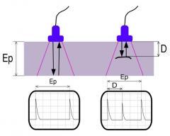 Defectología por Ultrasonido